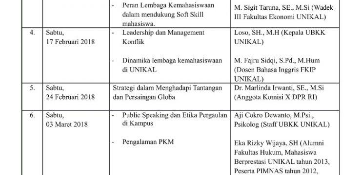 Jadwal Pelaksanaan Kegiatan Student Day Bagi Mahasiswa Penerima Beasiswa Bidikmisi 207 Universitas Pekalongan