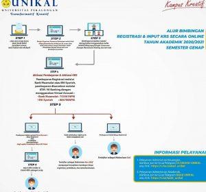 Jadwal Registrasi Semester Genap 2020/2021